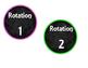 Math Rotation Board Labels