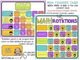 Math Rotations Chart EDITABLE Bulletin Board