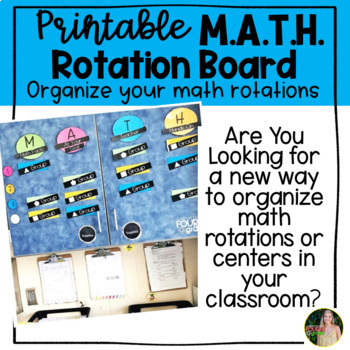 Math Rotations Posters and Set Up