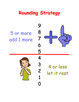 Math - Rounding Strategy Poster