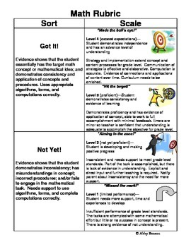 Math Sort and Scale Rubric (Standards Based Levels)