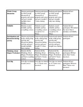 Math Rubric Example