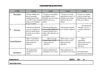 Math Rubric: Student Made Educational Math Tool