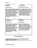 Math Rubric for Special Education
