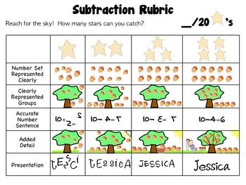 Subtraction Rubric