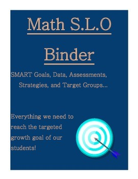 Math SLO Binder Dividers