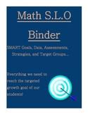 Math SLO Binder Dividers