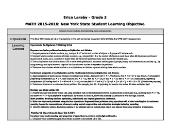 Math SLO (Student learning Objective)