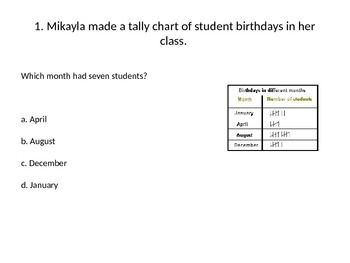 Math SOL Review Powerpoint
