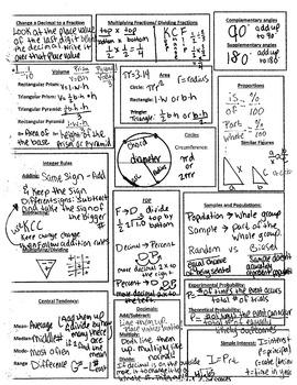 Math STAAR review sheet