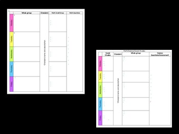 Math/Science Lesson Plan Template