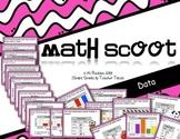 Math Scoot for 2nd Grade {Data}
