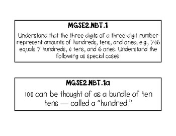 Math- Second Grade Georgia Standards of Excellence