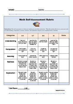 Math Self Assessment