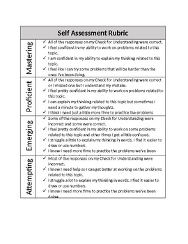Math Self Assessment Rubric
