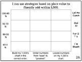 Math Self-Assessment Marzano Scales