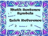 Translating Math Sentences into Equations -  Symbol Reference