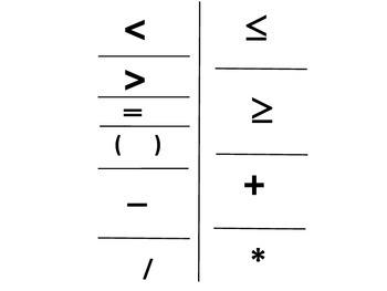 Translating Math Sentences into Equations -  Symbol Reference