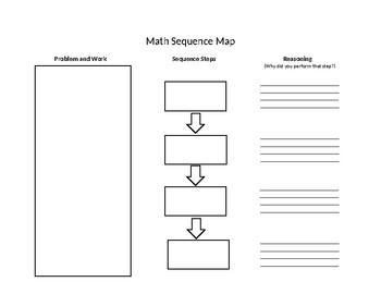 Math Sequence Map