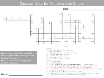Math Sequences & Graphs Wordsearch Crossword Anagram Alphabet Keyword Starter