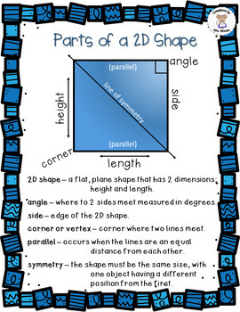 Shapes - Learning about 2D Shapes