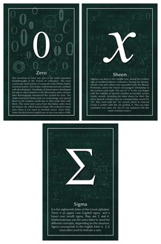 Math Signs - Math Posters