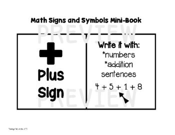 Math Signs and Symbols Poster and Trading Card Set