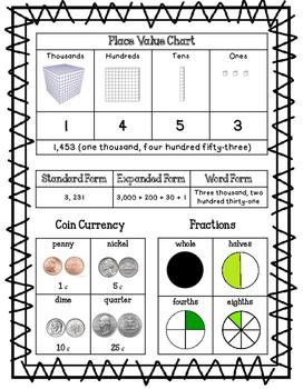 Math Skill Sheet