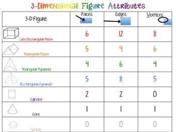 Math Skills Anchor Chart Pack