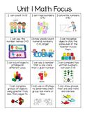 Math Skills Data Chart