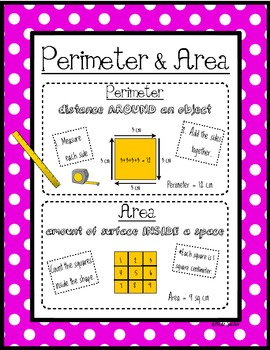 Math Skills Poster FREEBIE! Perimeter and Area (First of set)