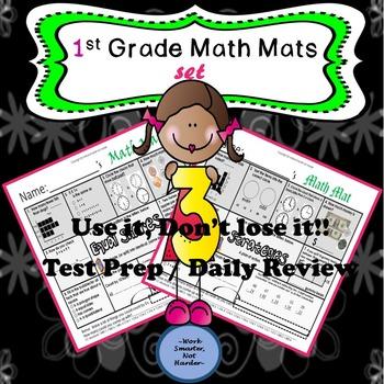NwEa Map Math Skills Review Set 3
