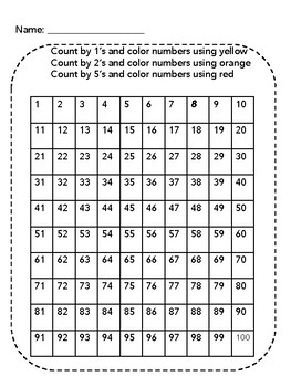 Skip Counting by numbers 1-10