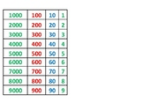 Math ---  Small Numeral Tiles for Decimal Math