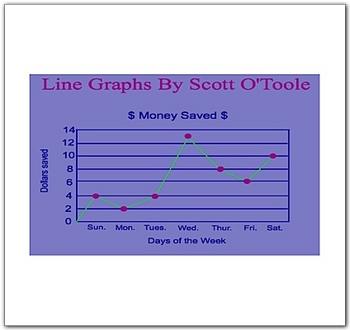 Math Smartboard Lessons Line Graphs