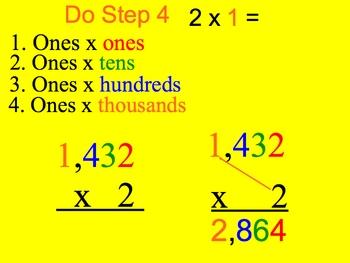 Math Smartboard Lessons Multiplication 4 digits x 1 digit