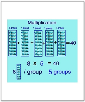 Math Smartboard Lessons Multiplication Facts 8's Smartboard