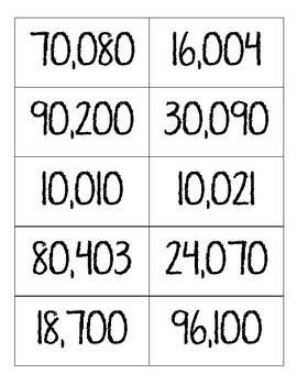 Math Social- Subtracting Across Zeros