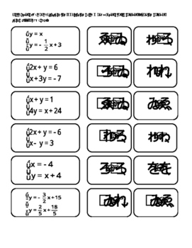 Math: Solutions to Systems of Equations Cut-out Activity (Linear, Algebra)