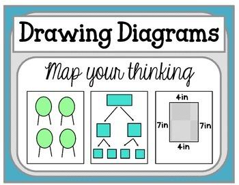 Math Solving Strategies Posters