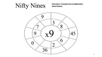 "Math Song: ""Nines!"""