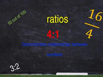 Math Song: Ratios