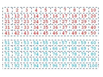 Math Sorts Bundle 1 with Prime, Composite, Odd, Even, Multiples, Factors