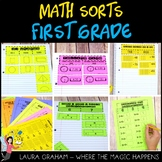 Math Sorts for Math Centers - 1st Grade