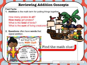 Math Sparks Bundle One! Basic Math Skills!
