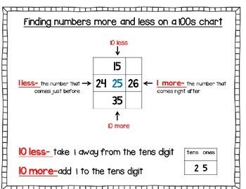 Math: Spin-a-Problem [1st grade]