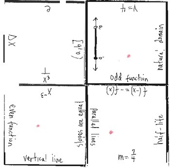 Math Squares - Slope and Exponents