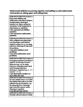 Math Standards Based Grading- Record Sheet