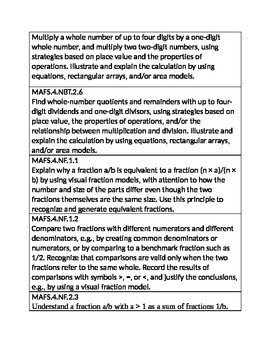 Math Standards (Florida) 2014 and Mathematical Practices (Easy to Print)
