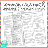 Math Standards Progression Charts